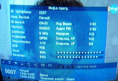 Качество сигнала цифрового сигнала DVB T2