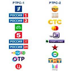 Доступные каналы второго мультплекса для Санкт Петербурга и области
