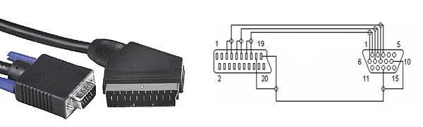 Кабель SCART-VGA